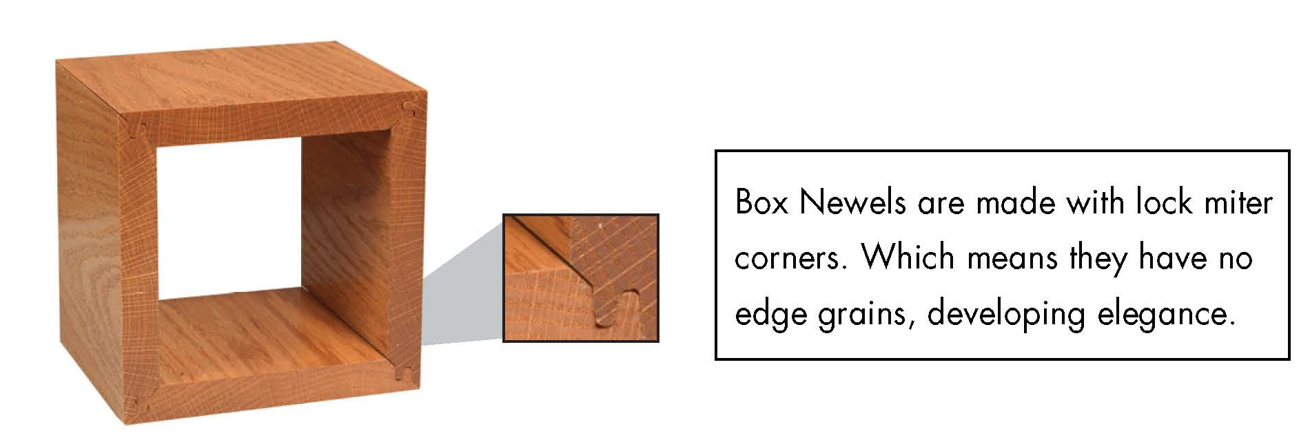 Box Newels with Lock Mitered Corners